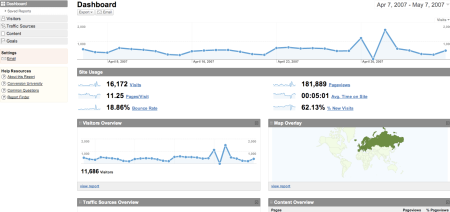 Google Analytics V2 Screenshot